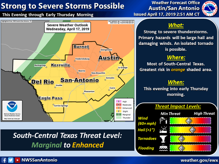Enhanced Severe Storm Threat