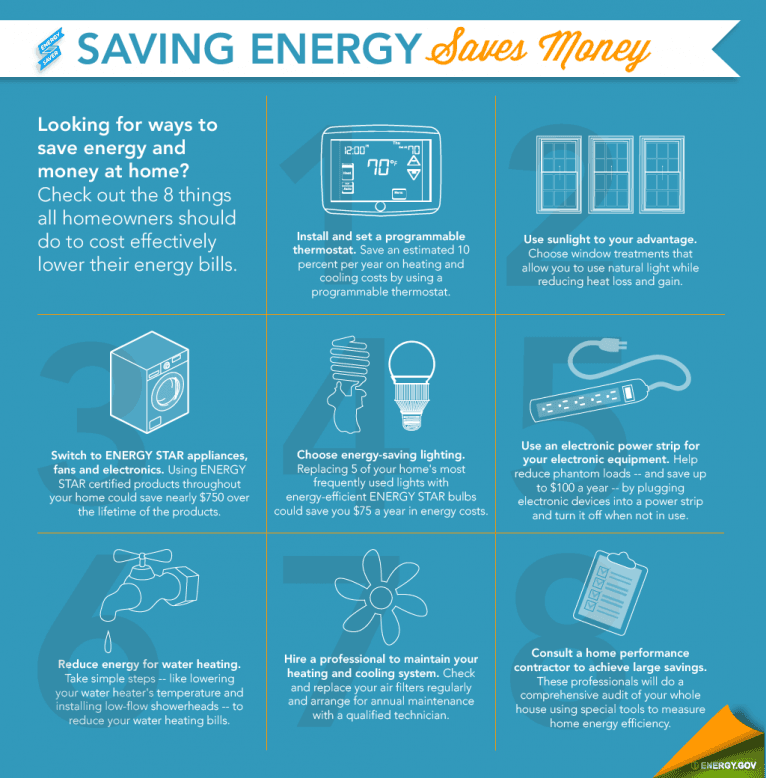 energy_conservation_tips