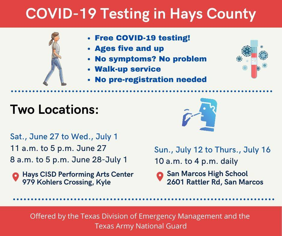 COVID-19 Testing in Hays County